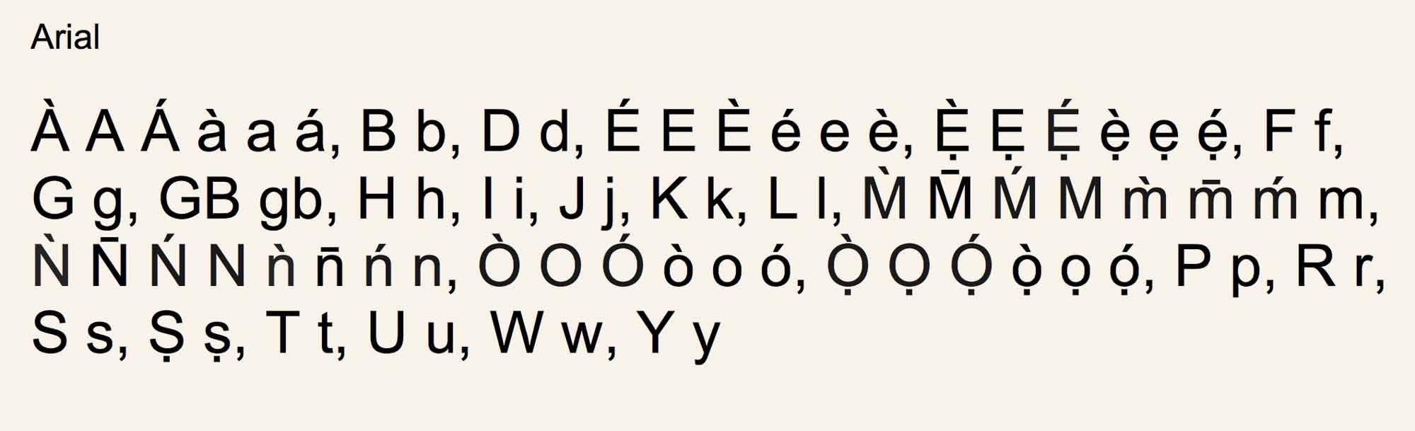 These are all characters you need to write Yorùbá!©Orisha Image
