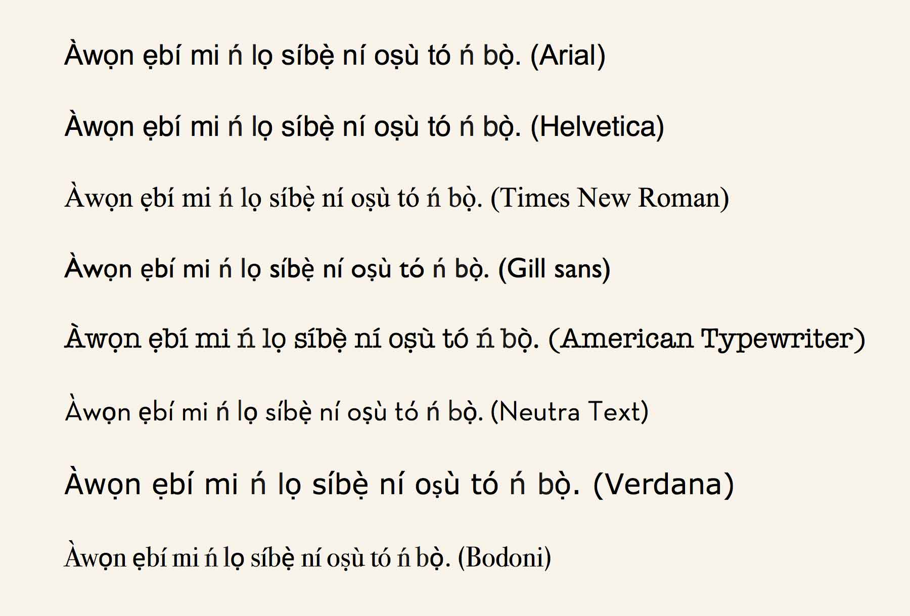 Here the fonts from above applied on a Yorùbá sentence. Do you find all typographic errors?©Orisha Image