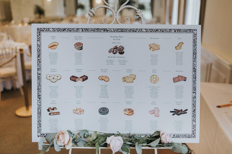 Biscuit Wedding Table Plan Bon Bons Jaffa Cakes