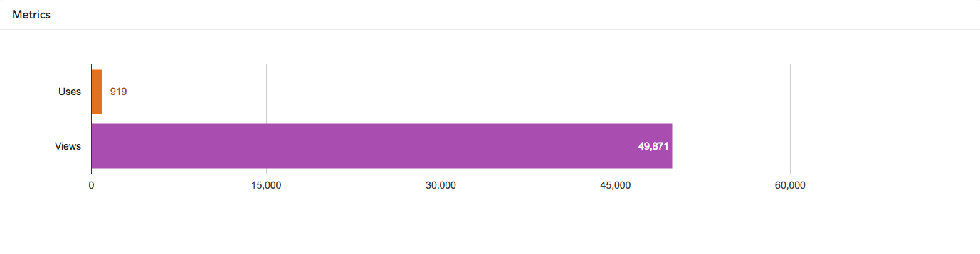snapchat-filters-analytics.png