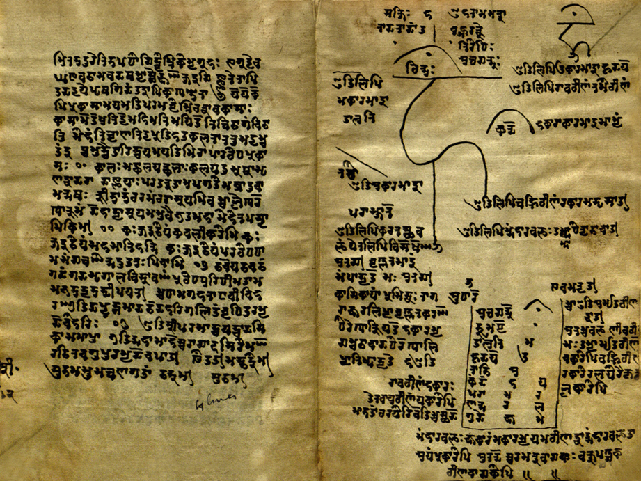 """The manuscript seen here is probably the final copy of Ramyadeva's 11th century work, made sometime in the early 20th century.What you see in this image is the conclusion of his poem (left page), followed by an incredible gift from the scribe who copied it:a visual instruction on the subtle utterance of the syllable """"HRŪṂ,"""" one of the defining practices of the Kundalinī-based Yoga of the Tantrics, handed down through countless generations (right page).   The left page is the Conclusion of the  Paramārthadvādaśikā,  """"Twelve Verses on the Highest [Experience] of Non-Duality"""".  The right page is the visual Instruction on the subtle utterance of """"HRŪṂ,"""" by the last Kashmir Pandit scribe to copy the """"Twelve Verses on the Highest [Experience] of Non-Duality;"""" ca. 1930s.  The script is  Shāradā , the ancient script of Sanskrit in Kashmir, now almost completely forgotten."""