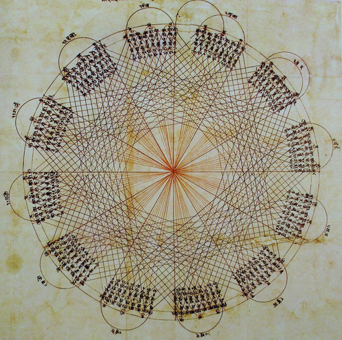 adhyātmikā astrology time hororscope maṇḍala.jpg