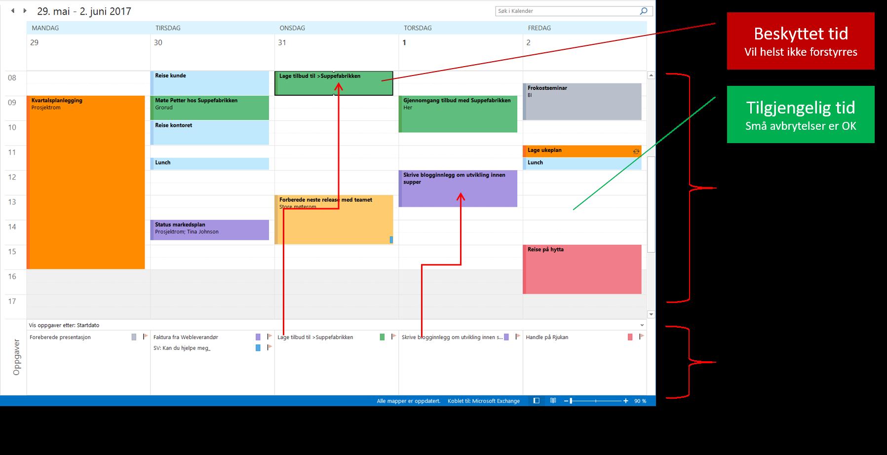 Bilde viser Outlook arbeidsuke med oppgaver under kalenderen