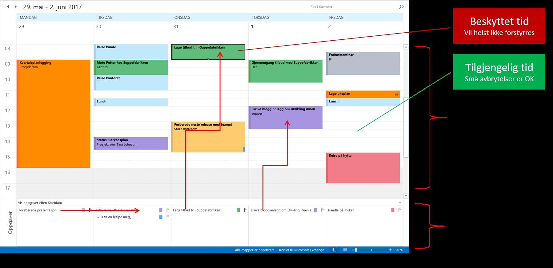 Bildet vider ukekalender i Outlook med møter, avtaler for egentid og oppgaver