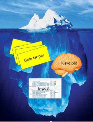 Bildet viser isfjell med uferdige oppgaver under vann