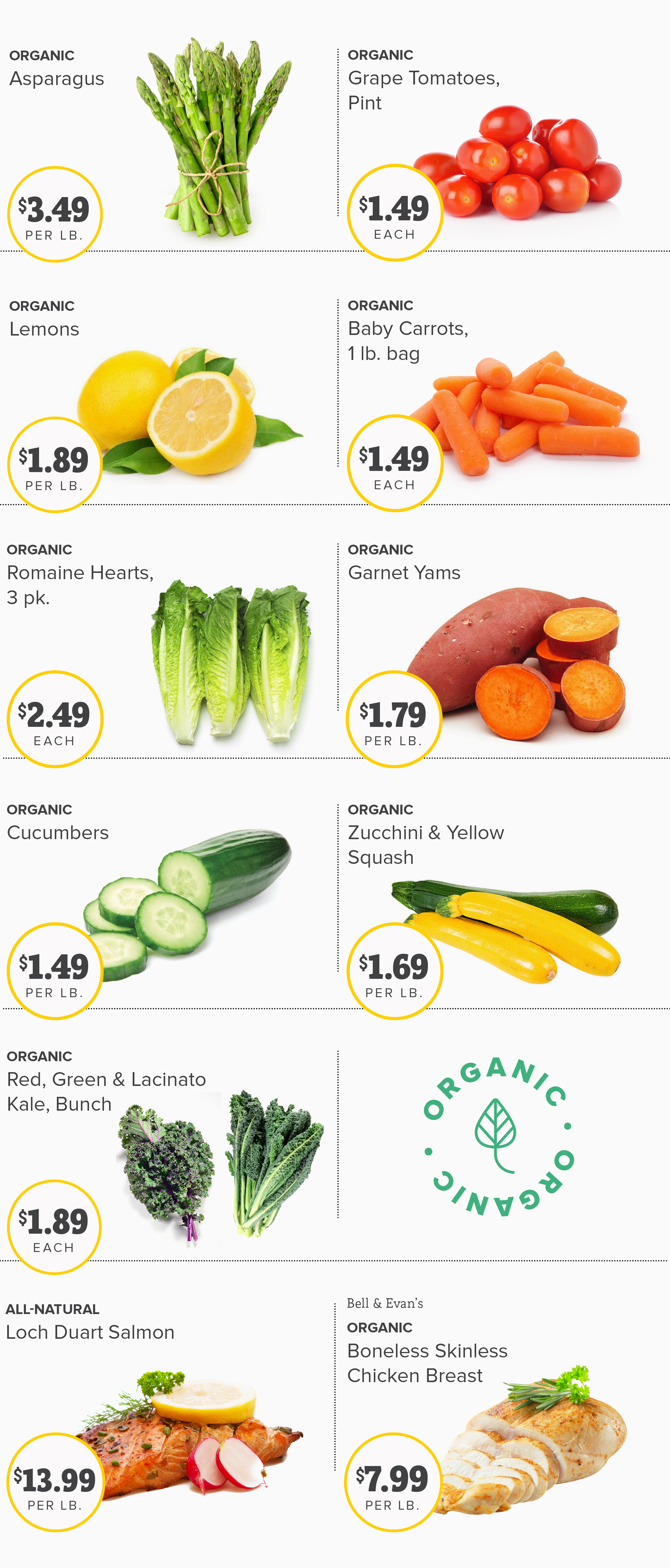 salesemail_produce-grid-for-blog.jpg