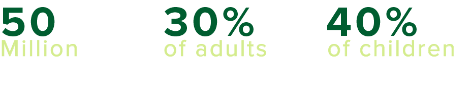 50 Million people in the U.S. suffer from allergies.