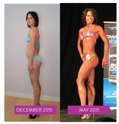 bj_competition_transformation