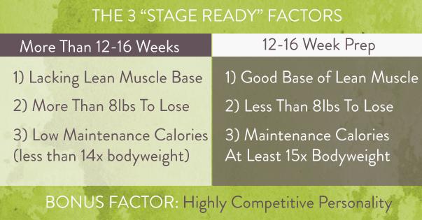 key_factors_stage_ready