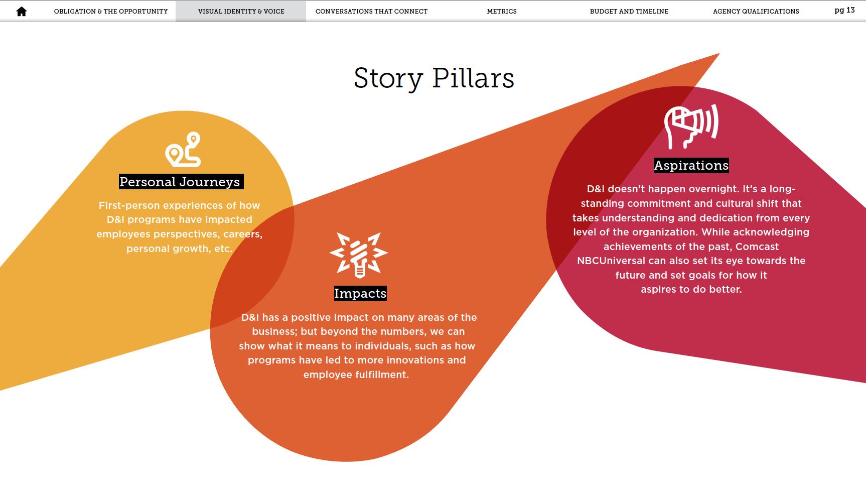 ComcastNBC_StoryPillars.png