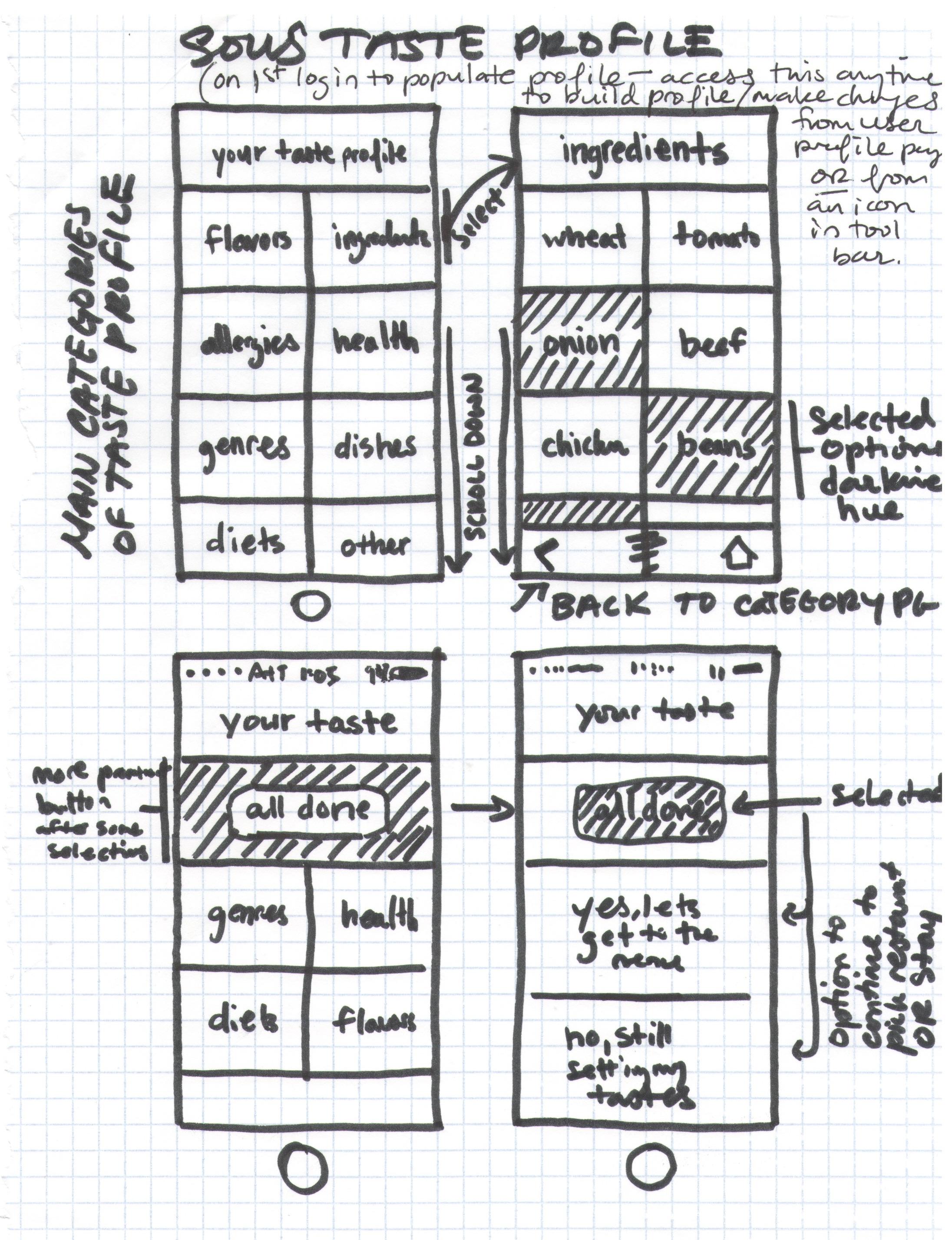 sous wireframe taste profile sketch.jpg