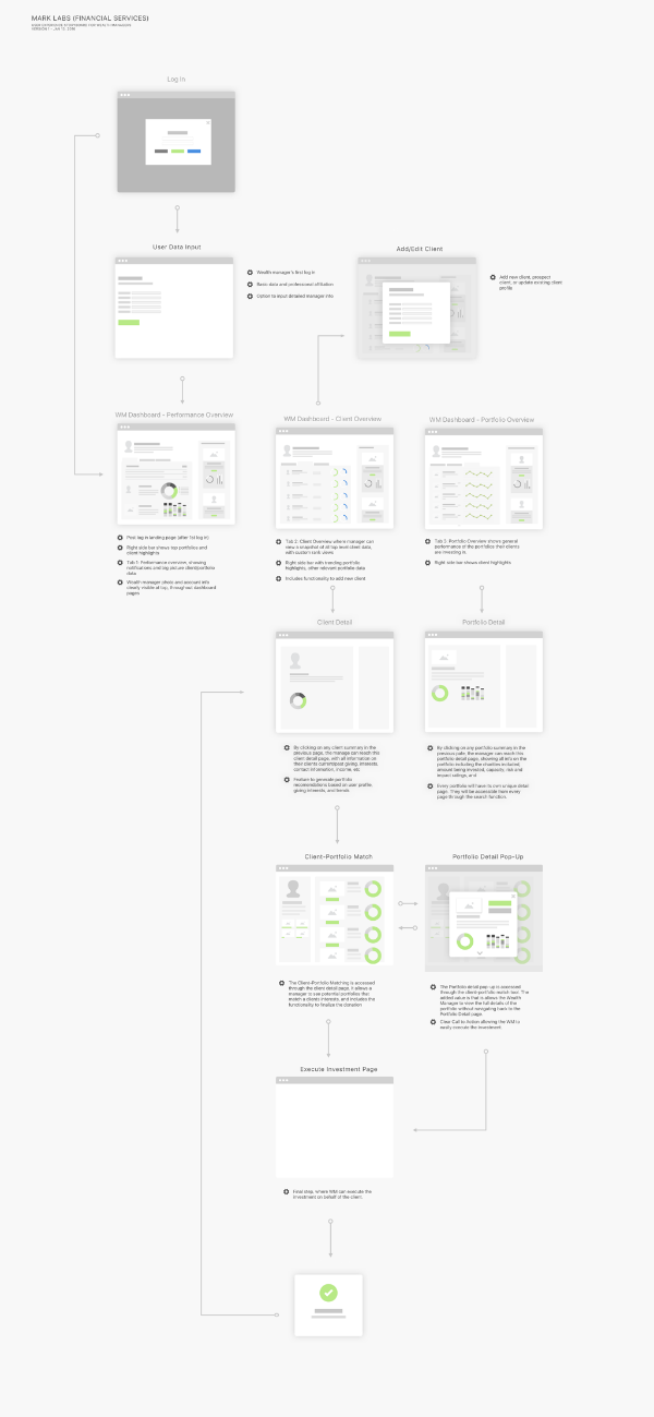 MARK - WM USER FLOW 011316 small.png