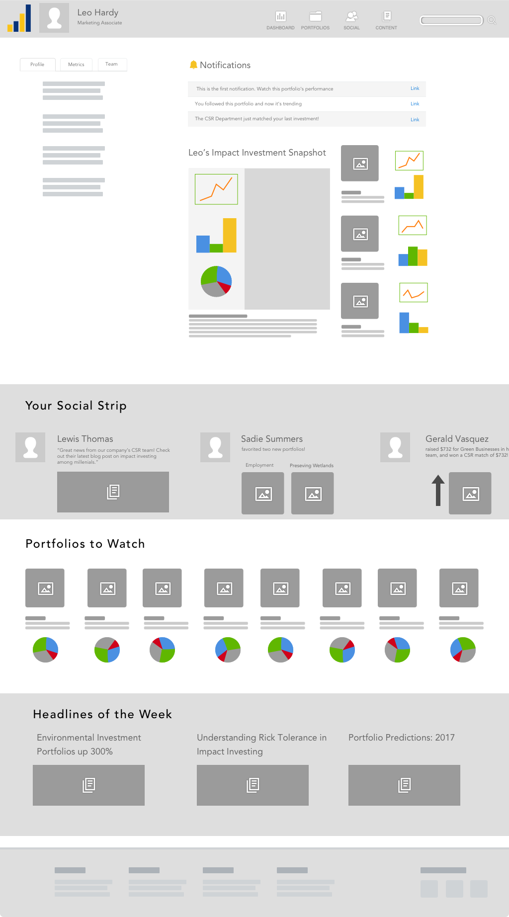 2 User Dashboard.png