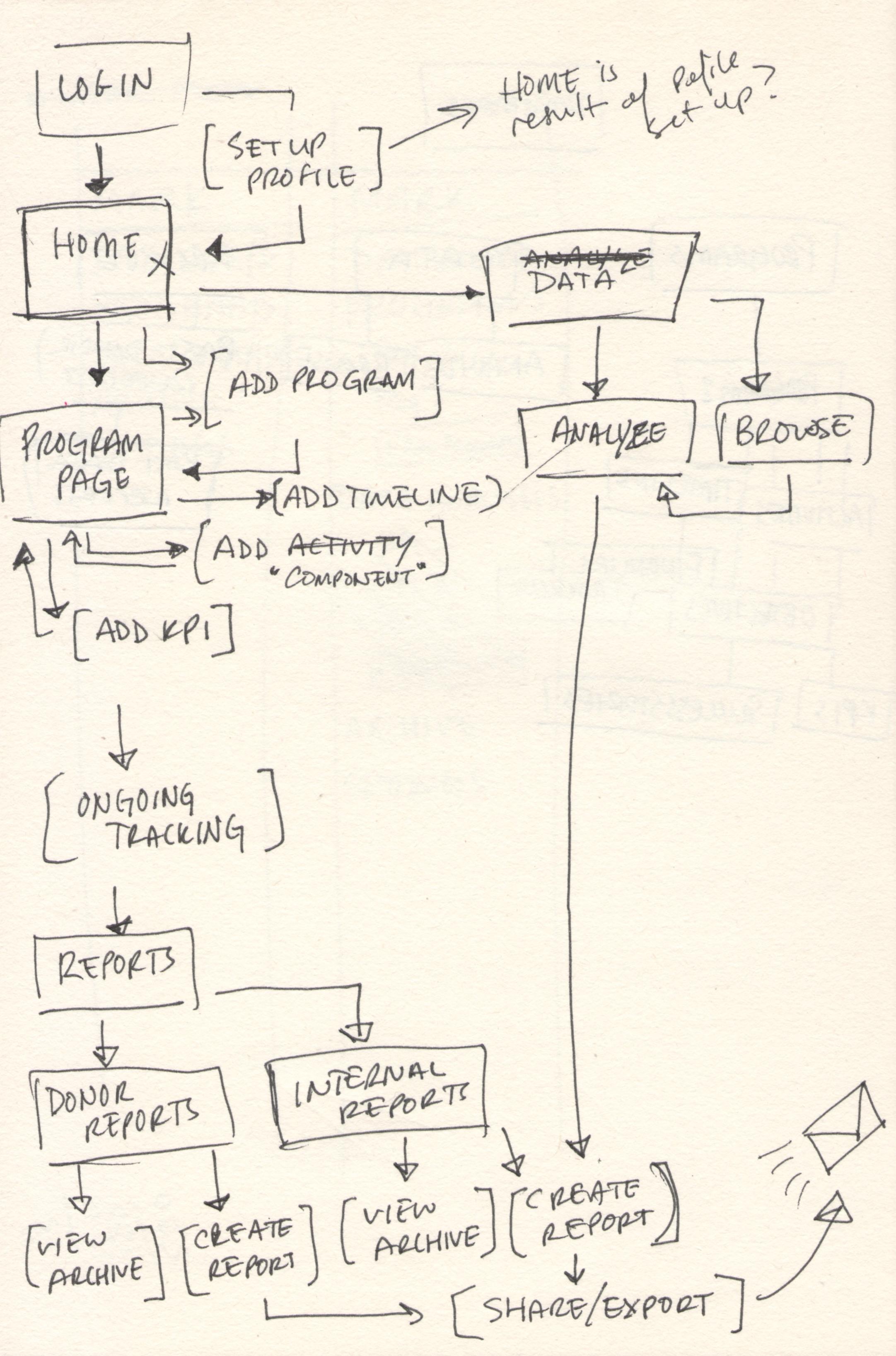 Mark Journey Sketch 2.jpg