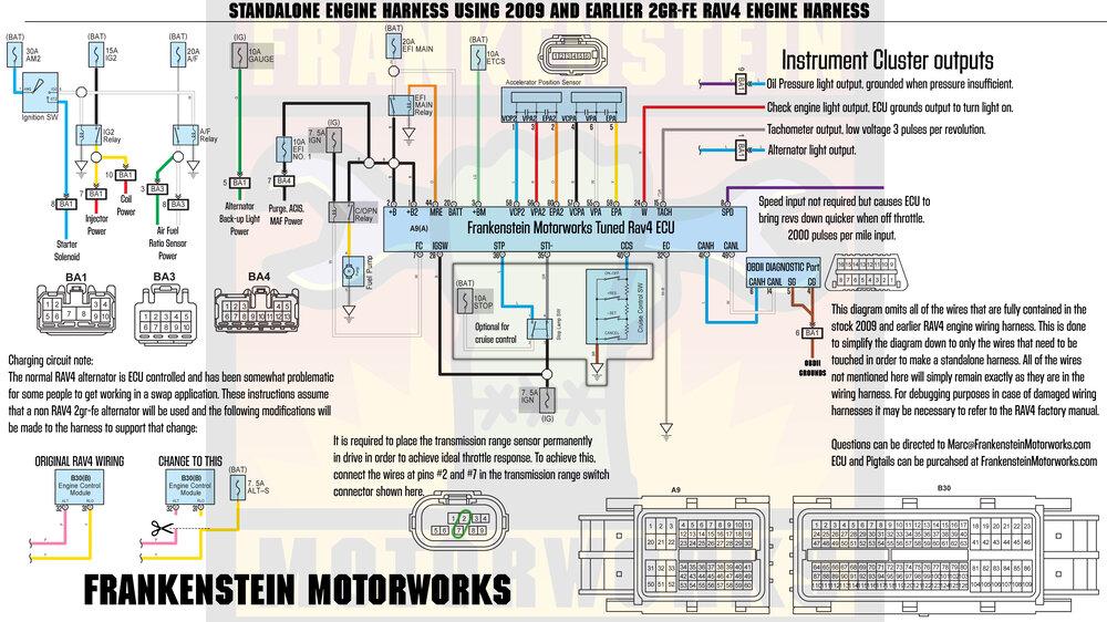 2gr Wiring Diagrams Frankenstein, Mr2 Wiring Diagram