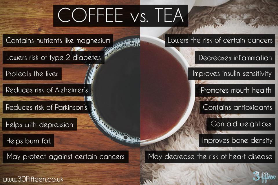 30Fifteen-coffee-vs-tea-infographic