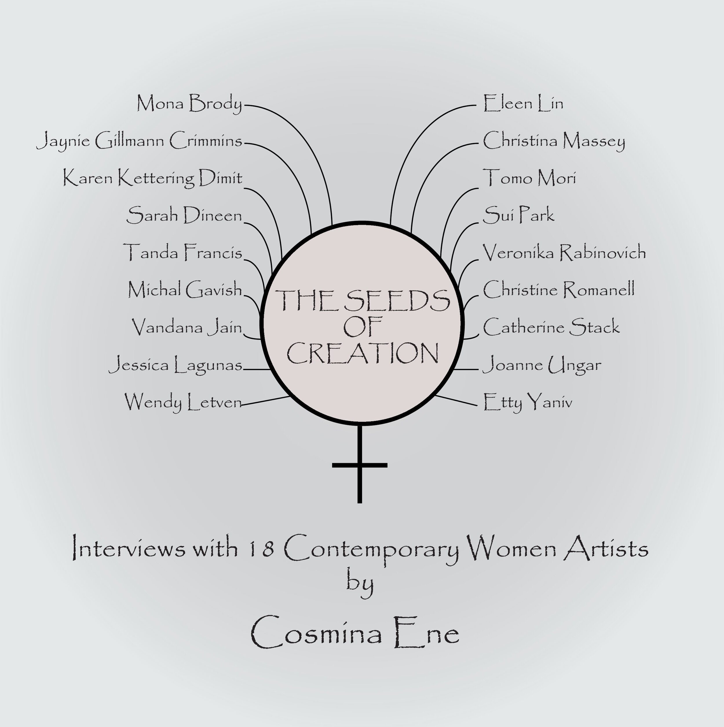 The Seeds of Creation-18Artists_COVER-C34B  FRONT (1).jpg