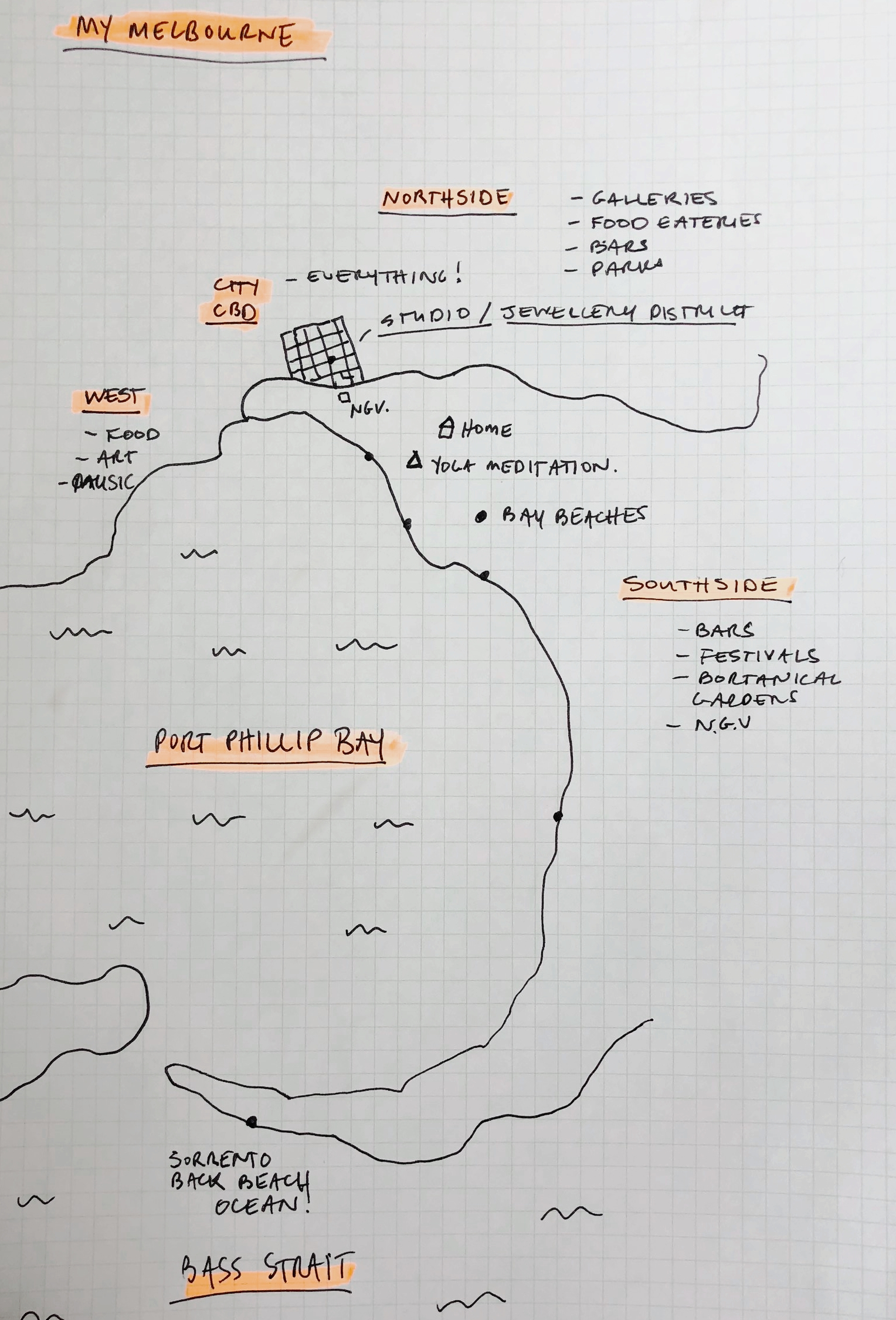 Şehrinizin haritasını yaşam ve iş döngünüzü gösterecek şekilde görselleştirin.