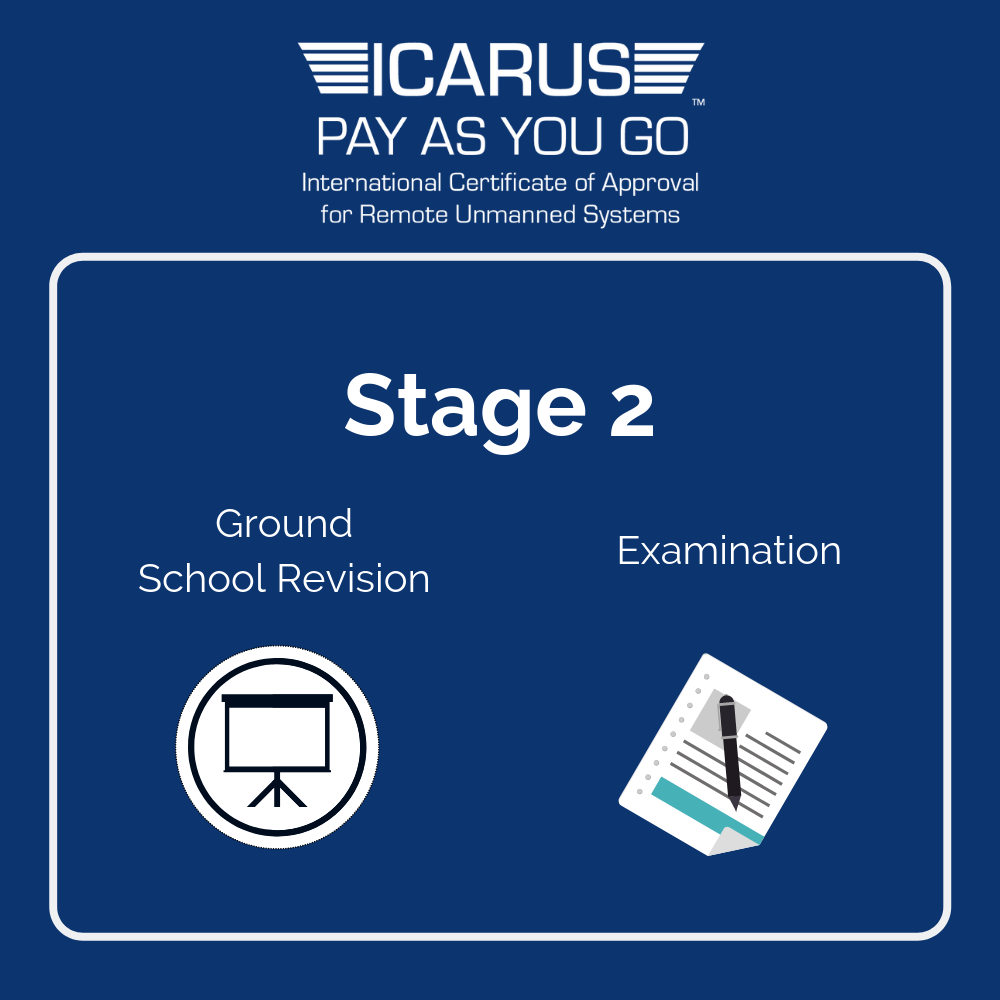 drone ground school and examination