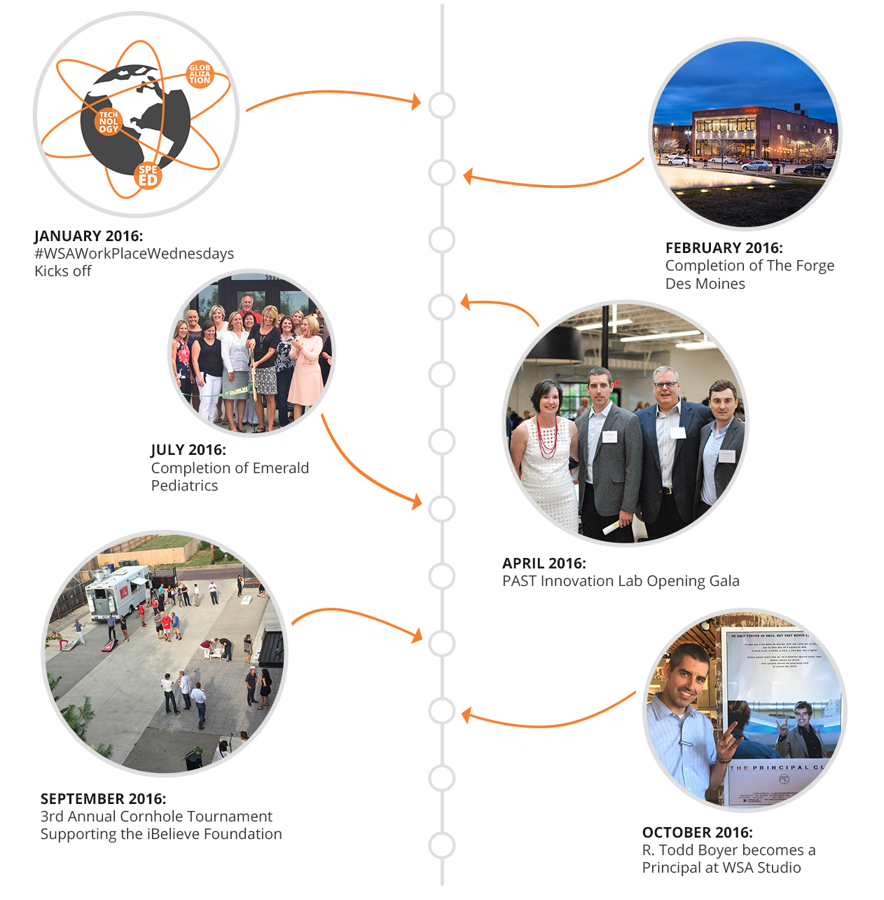 annual rundown-web.jpg