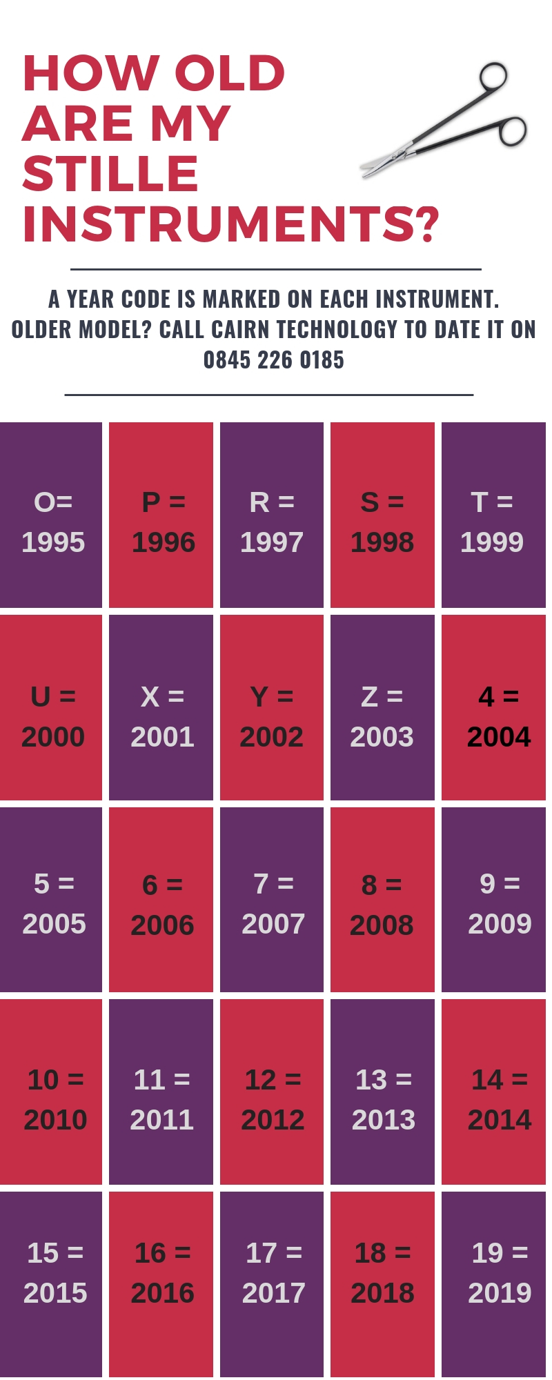 Stille instrument year date infographic.jpg