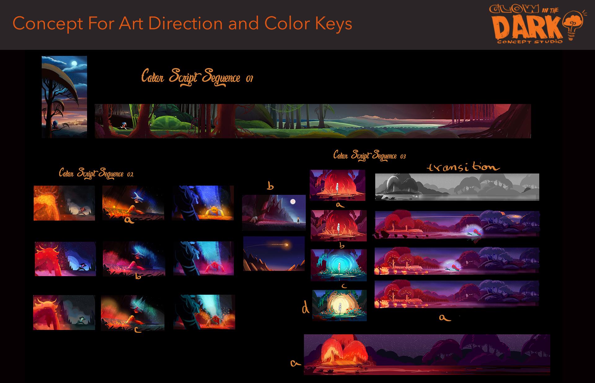 Client Work, Color keys for TV