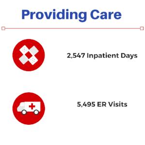 Providing care - Wickenburg (2).png