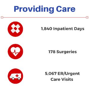 Providing care - White Mountain.png