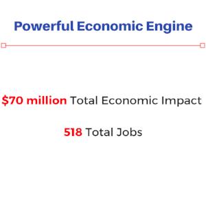 Economic Engine - Cobre Valley.png