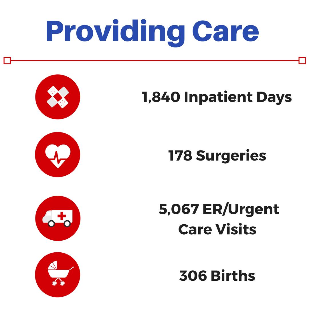 Providing care - Cobre Valley.png