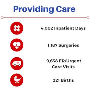 Providing care - Little Colorado.png