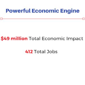 Economic Engine - Little Colorado.png