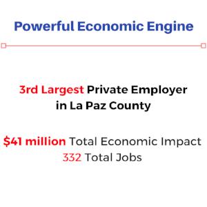 Economic Engine - La Paz.png