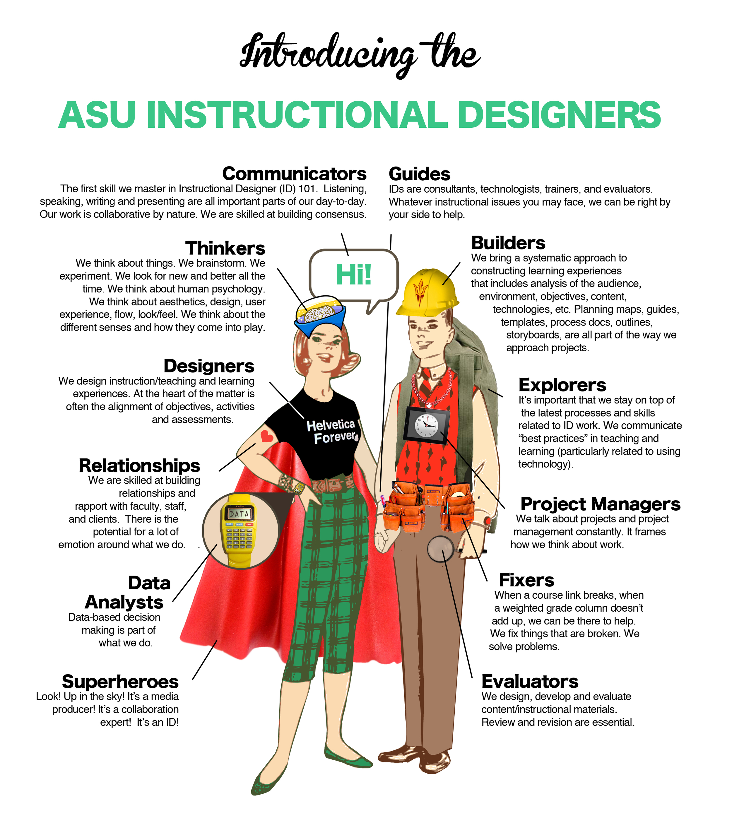 Meet the superhero IDs of Arizona State University.Who wouldn't want these folks at their side when building a course?!