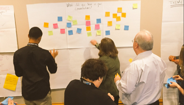Participants at  #BIF2016  generate insights from user interviews during Phase 1 of Design Thinking.