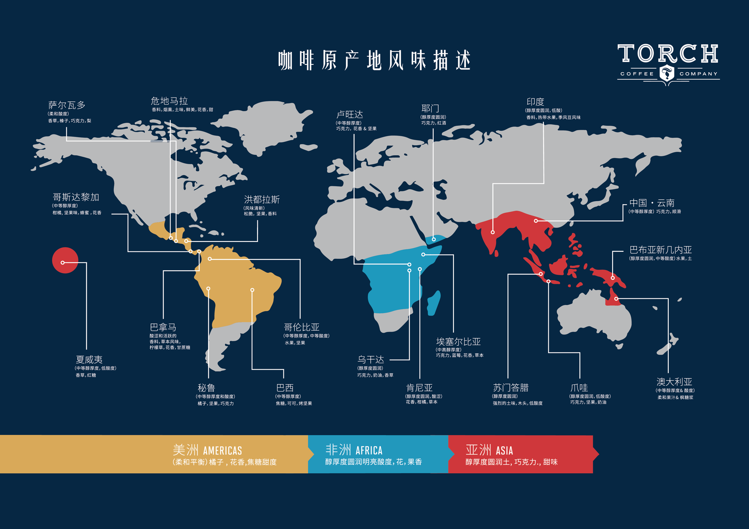Coffee Growing Regions Map_Chi_FAOL-02.png