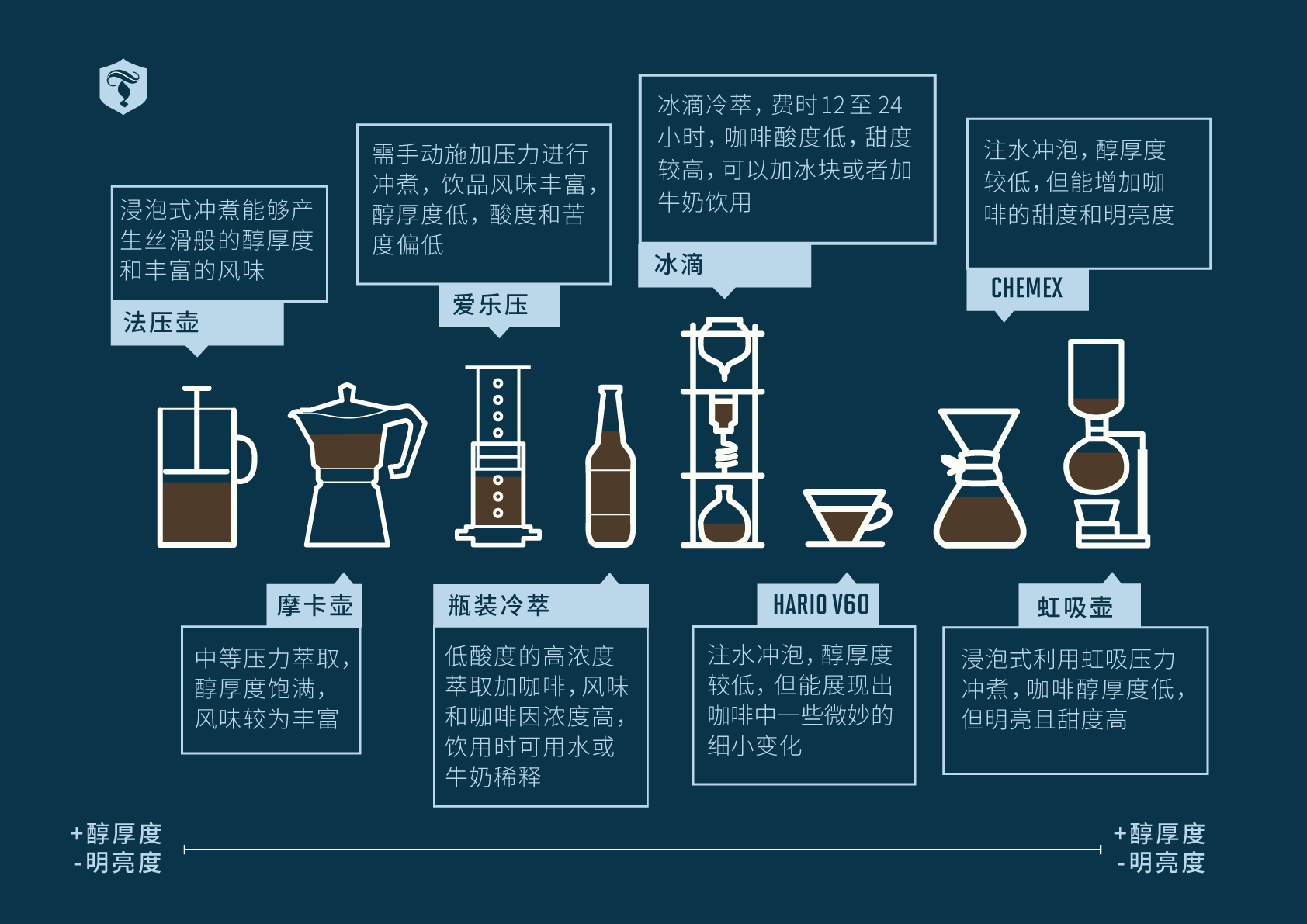 Brew-chi.png