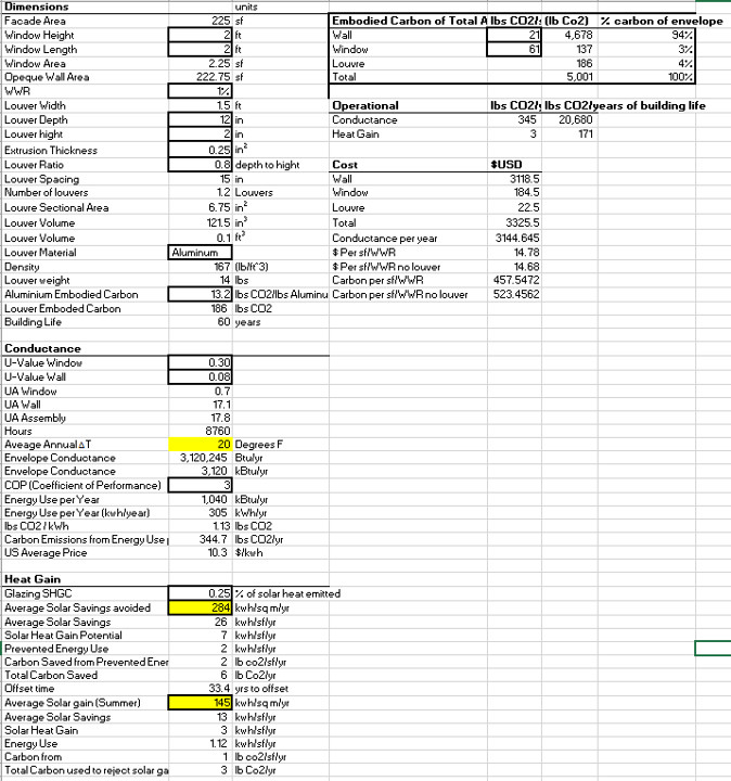 Excel Spreadsheet used for Calculations