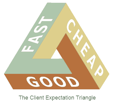 fast-good-cheap.png