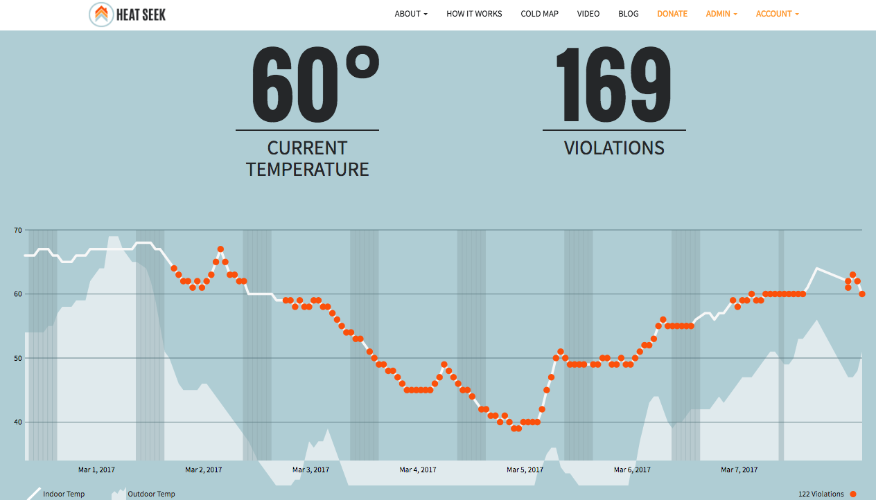 - View your temperature data and know exactly when your apartment temperature falls below the legal limit.