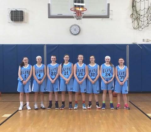 Womens Basketball Blue Jerseys Uniforms Wooter Apparel