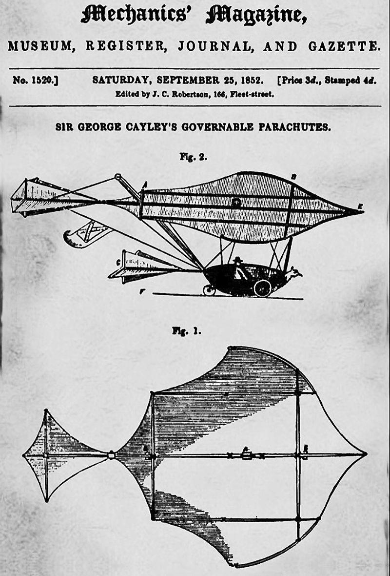 Source: Mechanics' Magazine