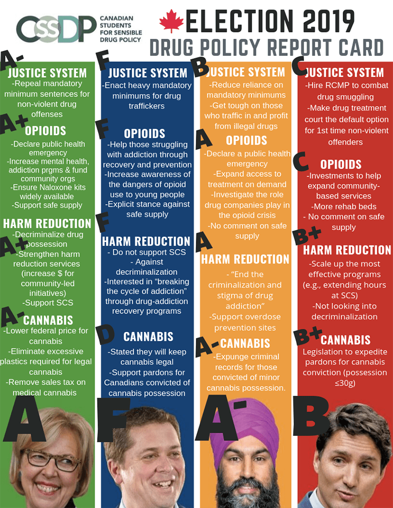 2019-Drug-Policy-Report-Card-final.png