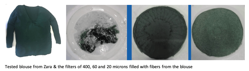 microfibers in clothing