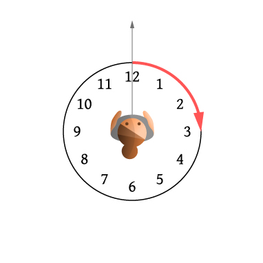 For turn by turn voice directions we employed the military clock face metaphor, as depicted here.