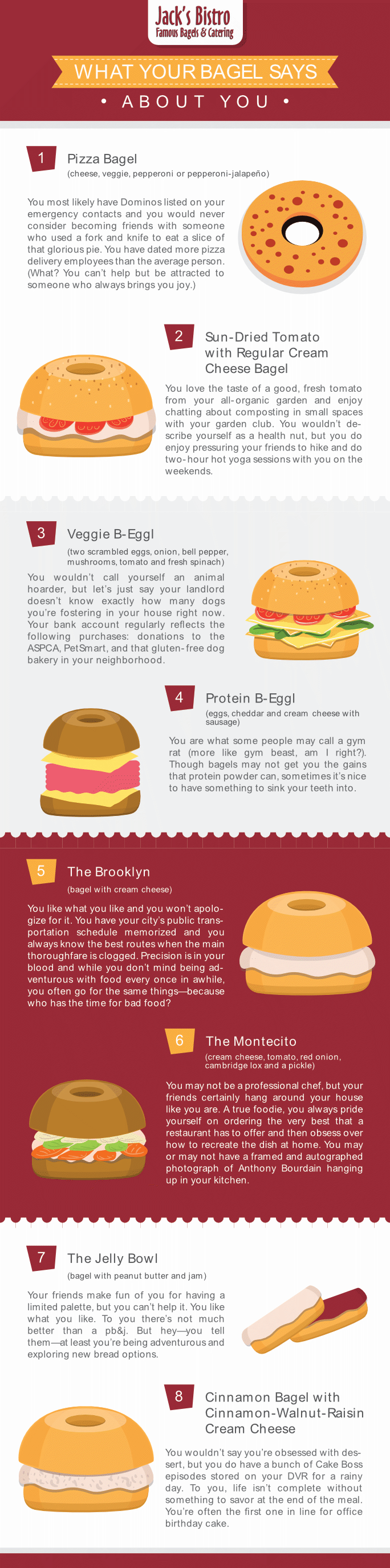 What Your Bagel Says About You [Infographic]