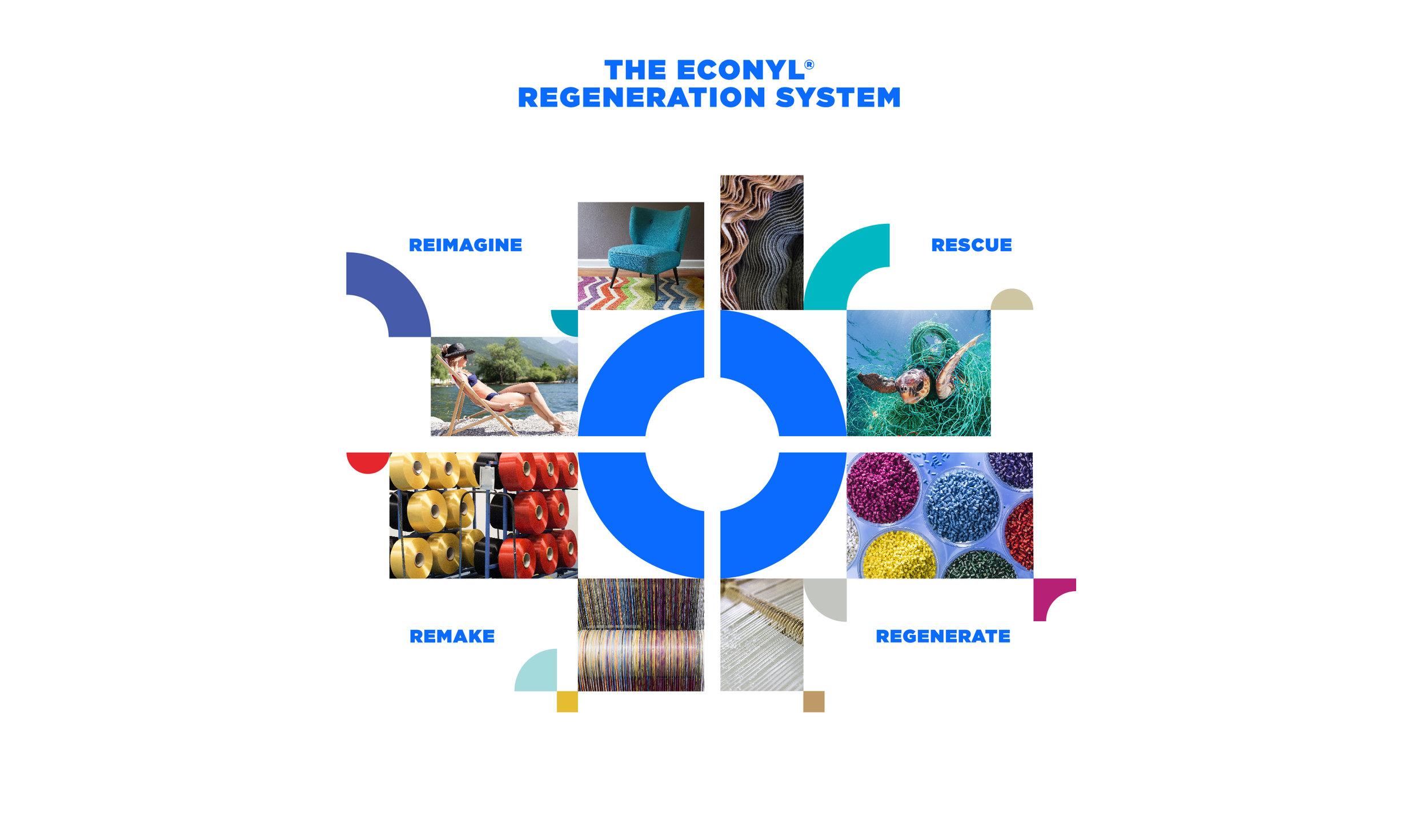 ECONY® process_web.jpg