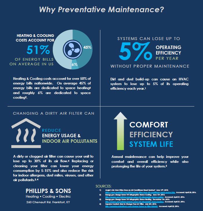 Preventative Maintenance Graphic 1.png