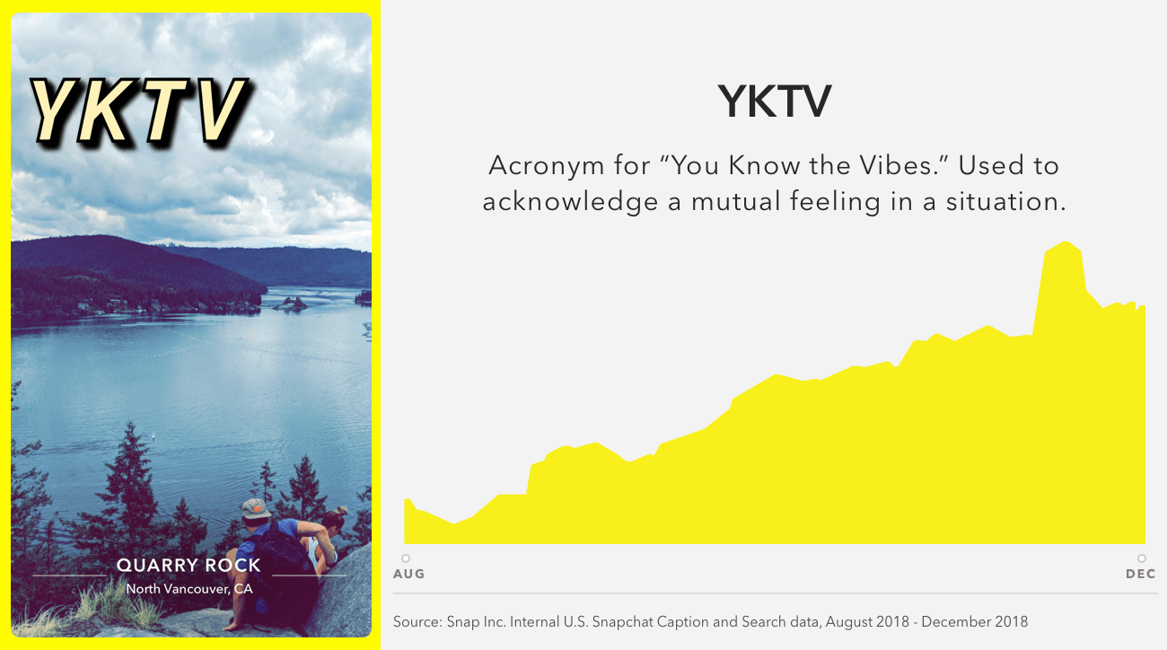 YKTV_Snapchat-Trends-2019.png
