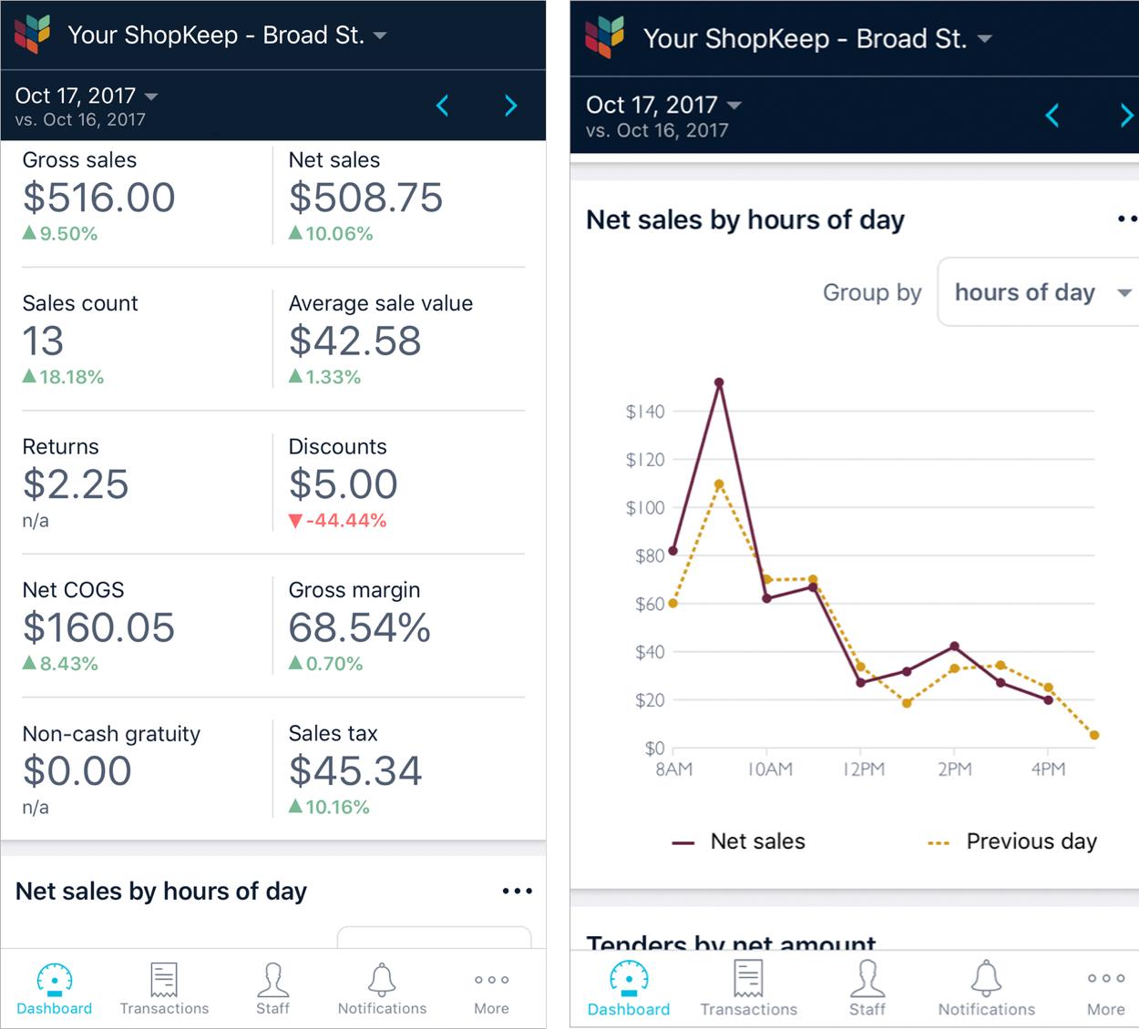 ShopKeep Pocket App